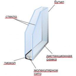 Фото однокамерного стеклопакета