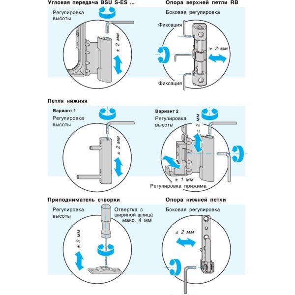 Инструкция по петлевой регулировке для фурнитуры Siegenia aubi favorit