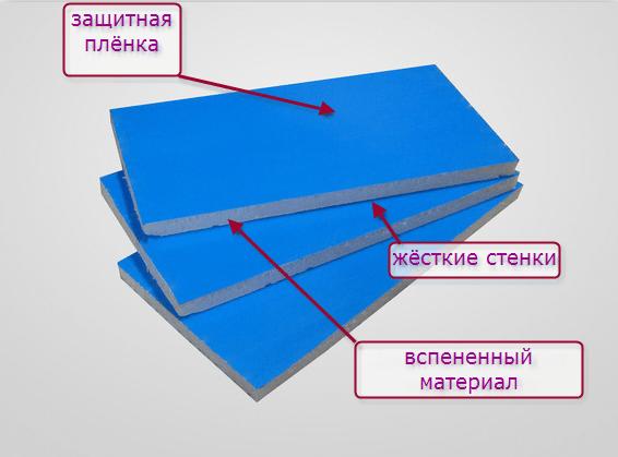обшивка балкона внутренняя