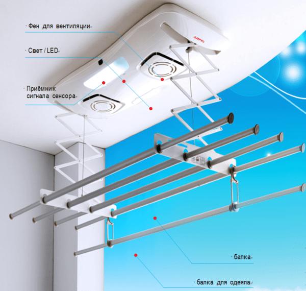 Потолочный вариант электросушилки с комплексом всевозможных девайсов