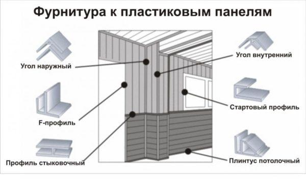 Преимущество отделки лоджий ПВХ панелями – простота и практичность