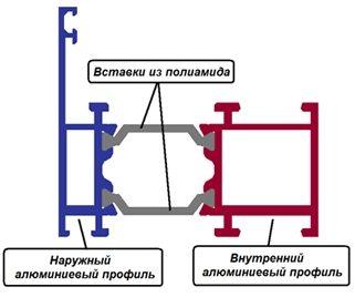 профиль алюминиевый для балконов