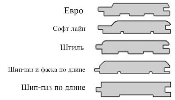 Виды вагонки отличаются, прежде всего, своим профилем, выберите то, что лучше подойдет под ваш интерьер