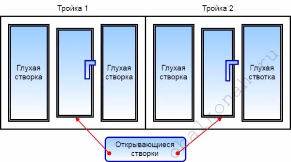 ыдаорыловарлыоварло5