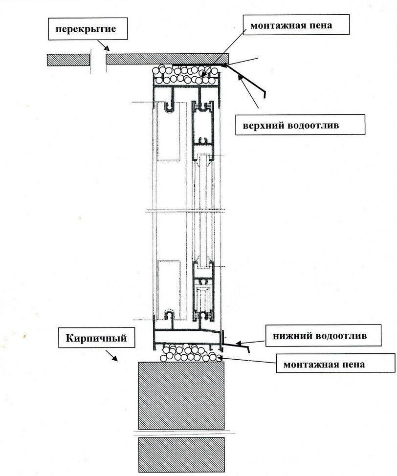 балконы пластиковые