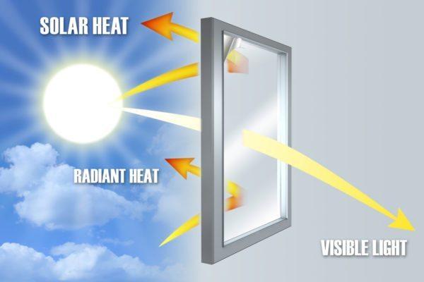 Энергосберегающая пленка обладает всеми свойствами i-стекла и может наклеиваться на любое остекление.