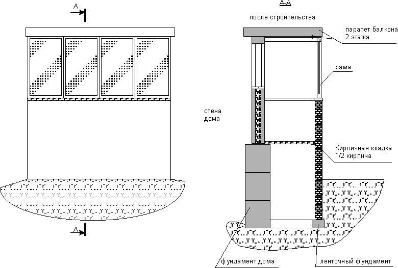 Схема устройства фундамента и балкона на первом этаже