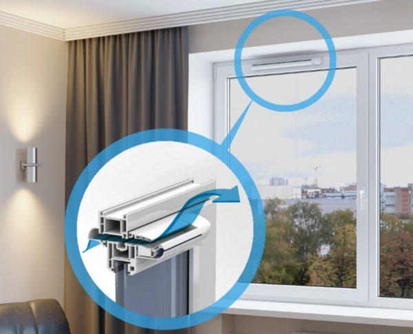 Компактное устройство обеспечивает постоянную вентиляцию