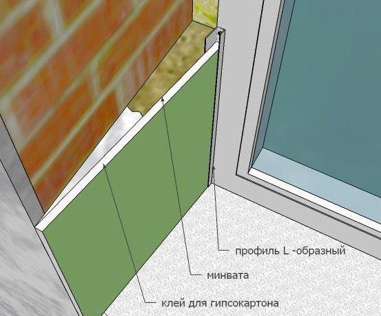 Как сделать откосы на пластиковых окнах своими