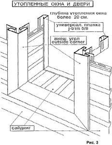 Крепление панелей на широкие откосы