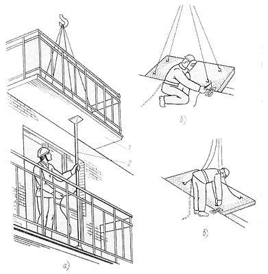 Схема монтажа балконной плиты
