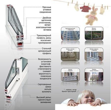 Достоинства системы остекления для лоджий и балконов Слайдорс в картинках