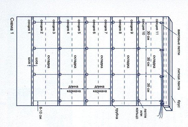 Схема 1. Чертеж римской шторки