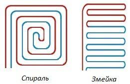 Схема укладки теплых полов спиралью и змейкой