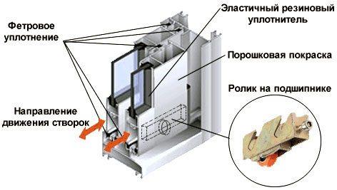 установка лоджий алюминиевых