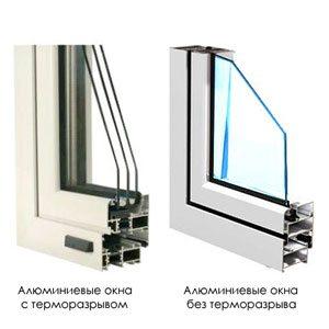 Модификации алюминиевых окон